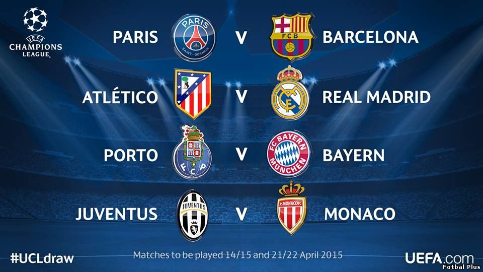 Sferturile Champions League